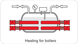 Horizontal position of immersion heater in boilers