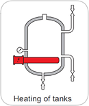 Position of immersion heater for tanks