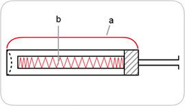 Cartridge Element with special heat distribution