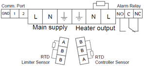 thermon tracenet ecm  electronic control module