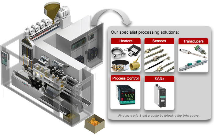 Process Solutions for Plastic Blowmoulding