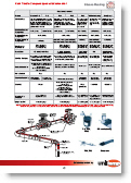 Heat Transfer Compounds product selection chart